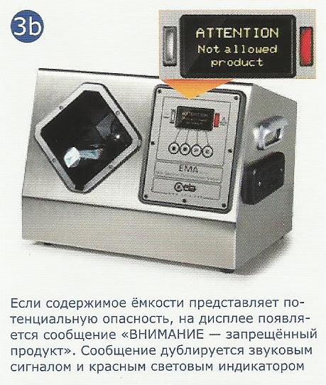 http://ceia-russia.ru/images/ema/ema-4.jpg