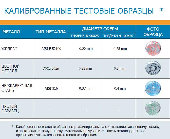 http://ceia-russia.ru/images/phn/phn-5.jpg